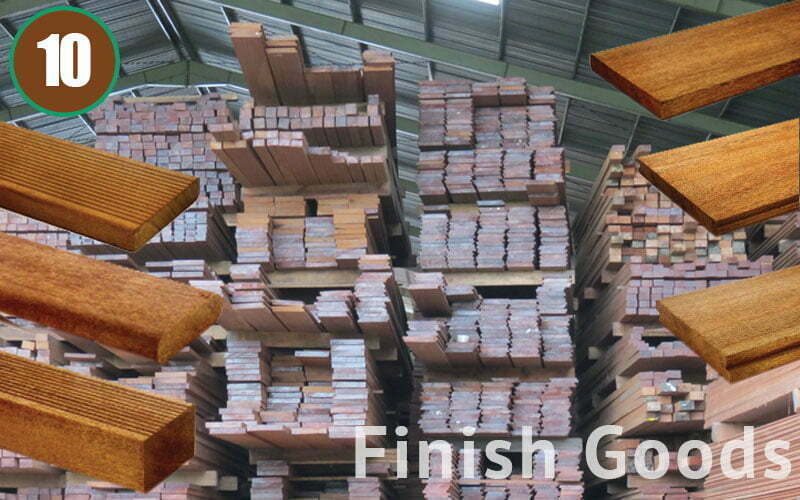 Finish Goods are products ready for inspection and shipping.