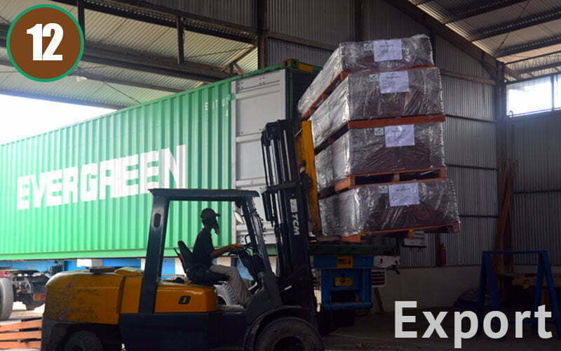 Packaged Finish Goods are put into container for export